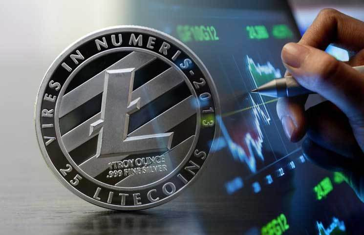 Litecoin (LTC) Price Prediction: Is The Expected Rally Above $60 Possible?